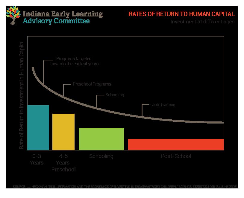 human-capital-graph
